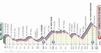 Giro D'Italia 2020 Soveria Mannelli Calabria Contatto